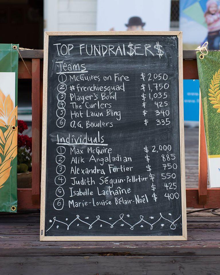 kara taylor fundraising board